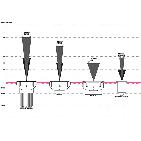 Fantastic Collingwood Led Wiring Diagram Basic Electronics Wiring Diagram Wiring Digital Resources Sapredefiancerspsorg