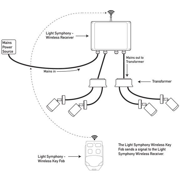 Key Fob Schematic - Catalogue of Schemas Key Fob Schematic on computer schematic, water pump schematic, battery schematic, flashlight schematic, door schematic, engine schematic, car schematic, remote start schematic, radio schematic, cell phone schematic,